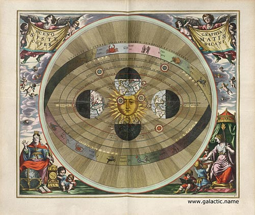 SCENOGRAPHIA SYSTEMATIS COPERNICANI - Scenography of the Copernican world system