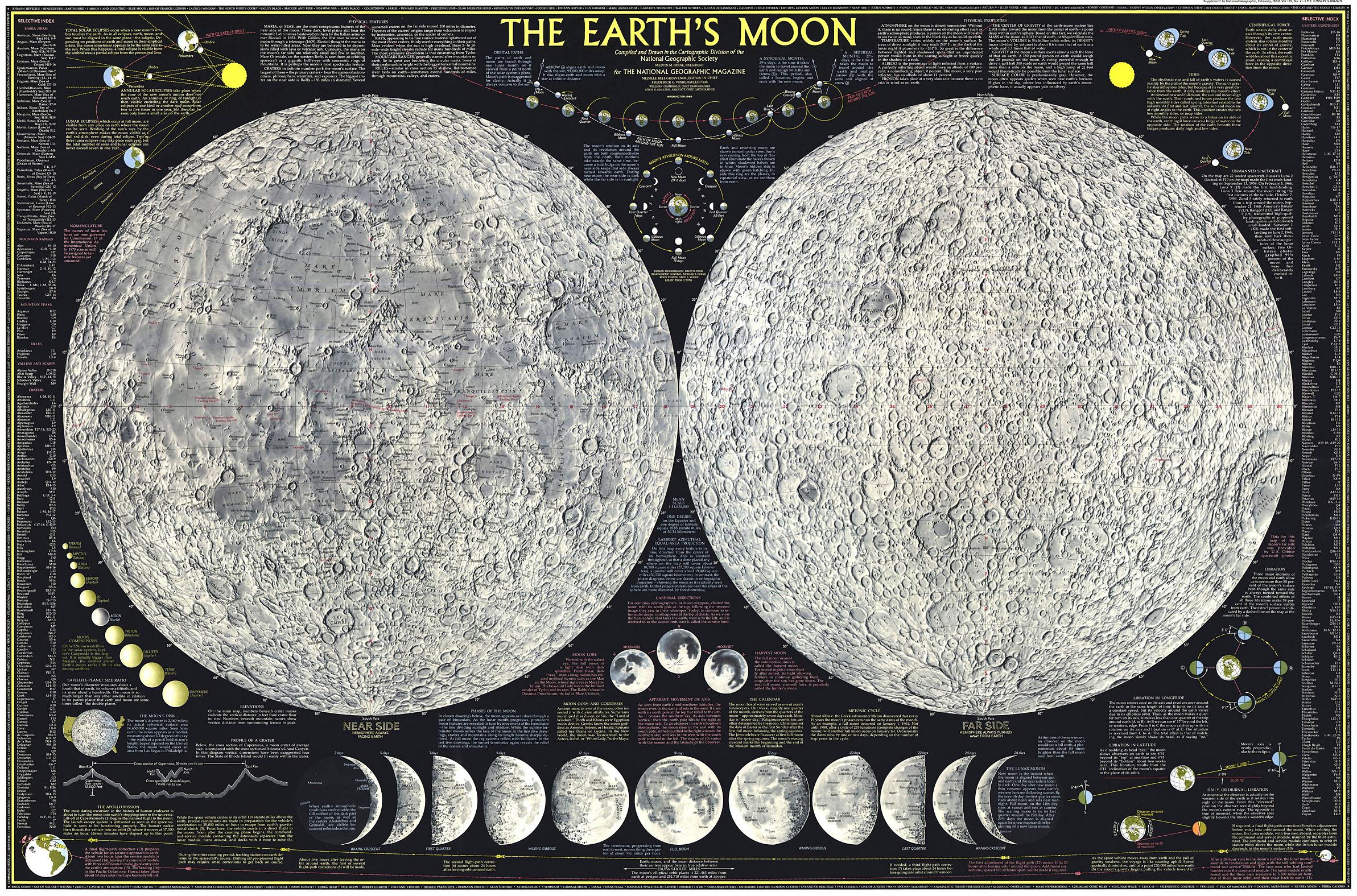 Влияние Луны на Землю