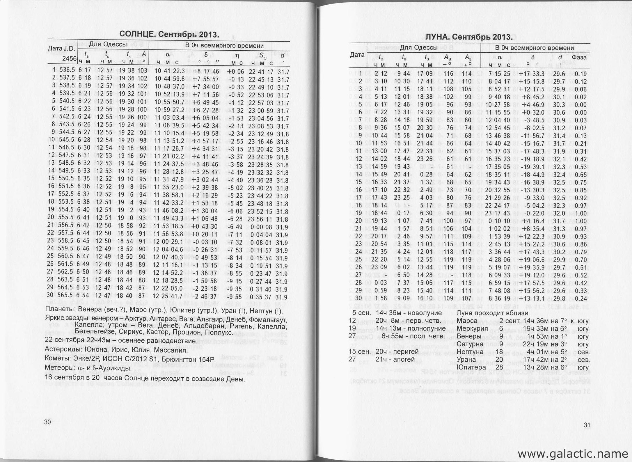лунный календарь на 2013 год февраль: